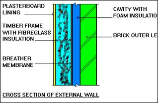 CROSS SECTION OF EX WALL Modern Timber Framed Buildings 1970s