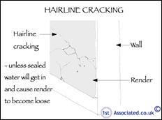 Render Problems Render Cracking