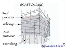 C:\Users\Sophie\Documents\SKETCHES-28JAN13\EXTERNAL\OTHER\SCAFFOLDING\117a Bldg scaffolding with roof.jpg