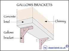 gallows bracket sketch