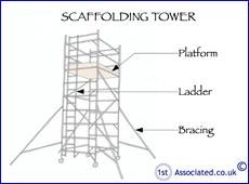 165 Scaffolding tower