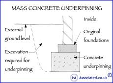 Foundations Structures Settlement Subsidence And Underpinning - Under-pinning-foundations