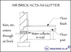 4 Airbrick gutter section