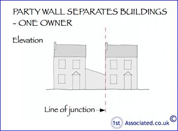 party walls look like this