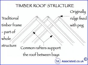 49 Timber Roof Structure