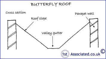 BUTTERFLY ROOF CROSS SECTION.jpg