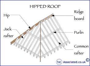 19 Hipped roof structure