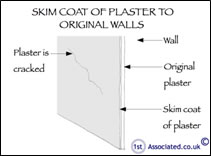 sketch-cracked-plaster