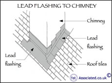 sketch-lead-flashing-chimney