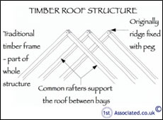 sketch-timber-frame-roof