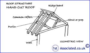 PlanTips likewise Room In Attic Trusses as well Shed Roof also 4 12 Roof Pitch Ex les furthermore Roofing Faq. on pitched