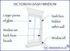 Description: 140 Victorian sash window