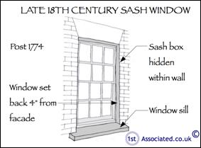 Attractive A Few Thoughts On Sliding Sash Windows