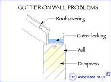 Condensation And Damp Walls An Interesting Article