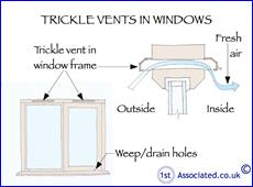 How to use trickle vents