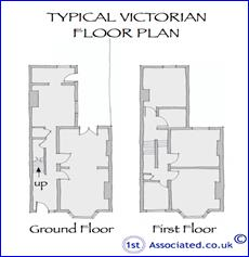 Traditional victorian house plans uk