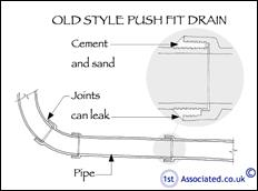 Push fit drain sketch