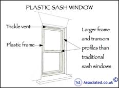 Plastic window