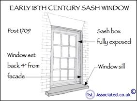 Attractive Windowsill Meaning Charles Brooking The 1709 And 1774 Building Act