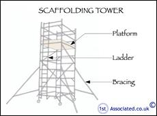 Tower scaffold sketch