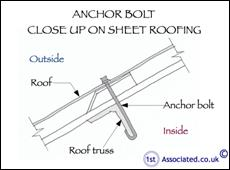 152 Sheet roof anchor bolts